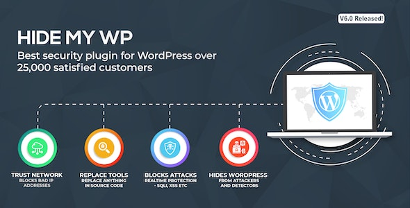 Download Hide My WP v6.0.1 - Amazing Security Plugin for WordPress! Free / Nulled