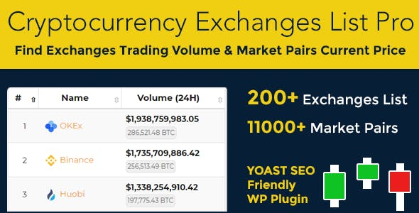 Download Cryptocurrency Exchanges List Pro v2.0.0 - WordPress Plugin Free / Nulled