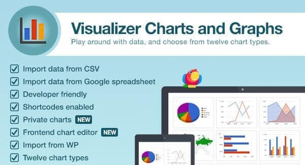Download Visualizer Charts and Graphs Plugin v1.9.5 Free / Nulled
